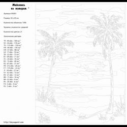 Картина по номерам, 30 x 40, RA091