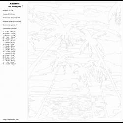 Картина по номерам, Тропический закат